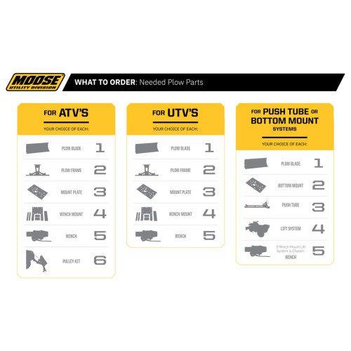 Shop Online PALA MOOSE UTILITY ATV / UTV